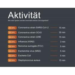 antivirale und antibakterielle Schutzfolie